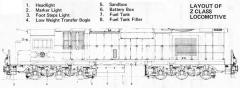 Major parts of a Z loco (part one of three)<br>From the drivers manual