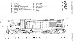 Plan of ZC class from the drivers manual