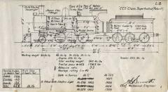 TGR outline diagram for CCS class locos (L08)